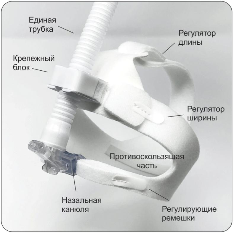 Дыхательные контуры для неонатальной и педиатрической ИВЛ